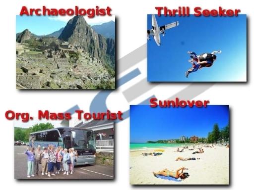 Das EC3 - E-Commerce Competence Center hat eine Profiling Technik entwickelt (Tourism-Profiler), die auf der Selektion von Fotos basiert und die Erstellung von User-Profilen erheblich erleichtert