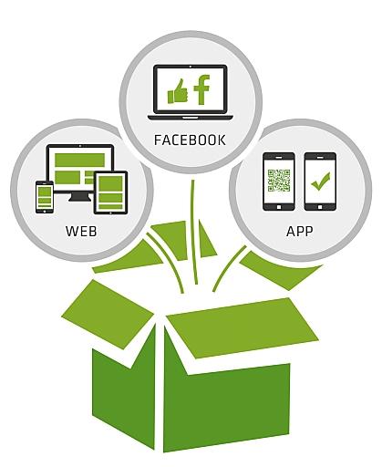 INCERT bietet ein neues Multichannel-Paket für den Gutscheinverkauf an - mit mobiler Darstellung auf iPad und Smartphone, Facebook-Integration sowie Passbook-Integration.