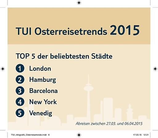TUI Osterreisetrends 2015