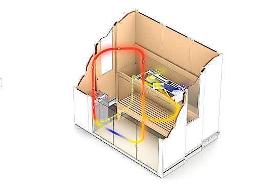 Saunabaden sorgt für deutlich bessere Durchblutung der Schleimhäute. Deshalb ist der Organismus bei Menschen, die regelmäßig in die Sauna gehen, viel besser in der Lage, die eindringenden Pollen abzuwehren. Der Filter der KLAFS Sauna S1entfernt lästige Pollen aus Luft. Mit dem ergänzenden Microsalt SaltProX Gerät lässt sich zusätzlich in jeder Sauna bequem und einfach Trockensalz inhalieren.