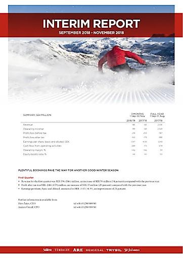 Gute Buchungslage schafft Voraussetzung für weitere, erfolgreiche Wintersaison (FOTO)