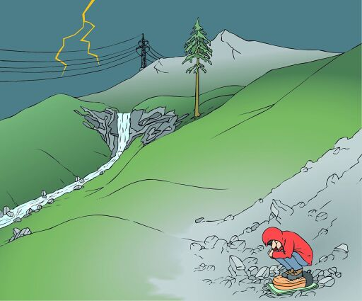 Kauerstellung mit geschlossenen Beinen auf einer isolierenden Unterlage. Abstand halten von Wasserläufen und freistehenden Erhebungen wie Masten oder Bäumen.